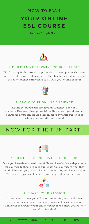LET'S Teach An Online Course!
