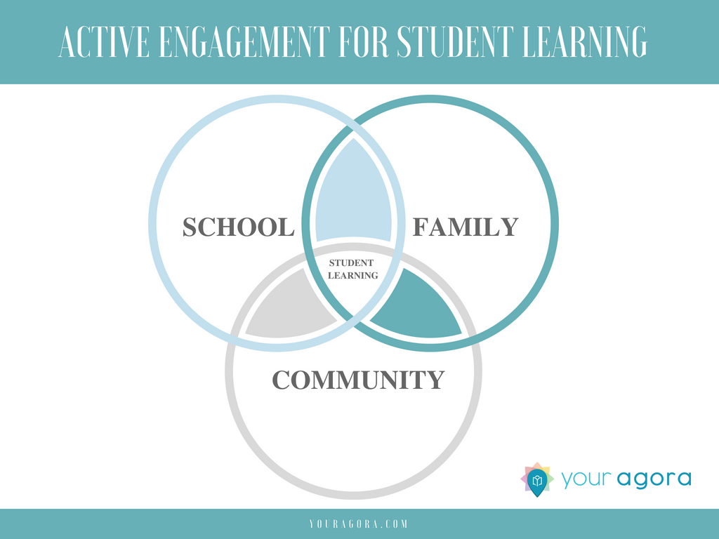 enhance student learning