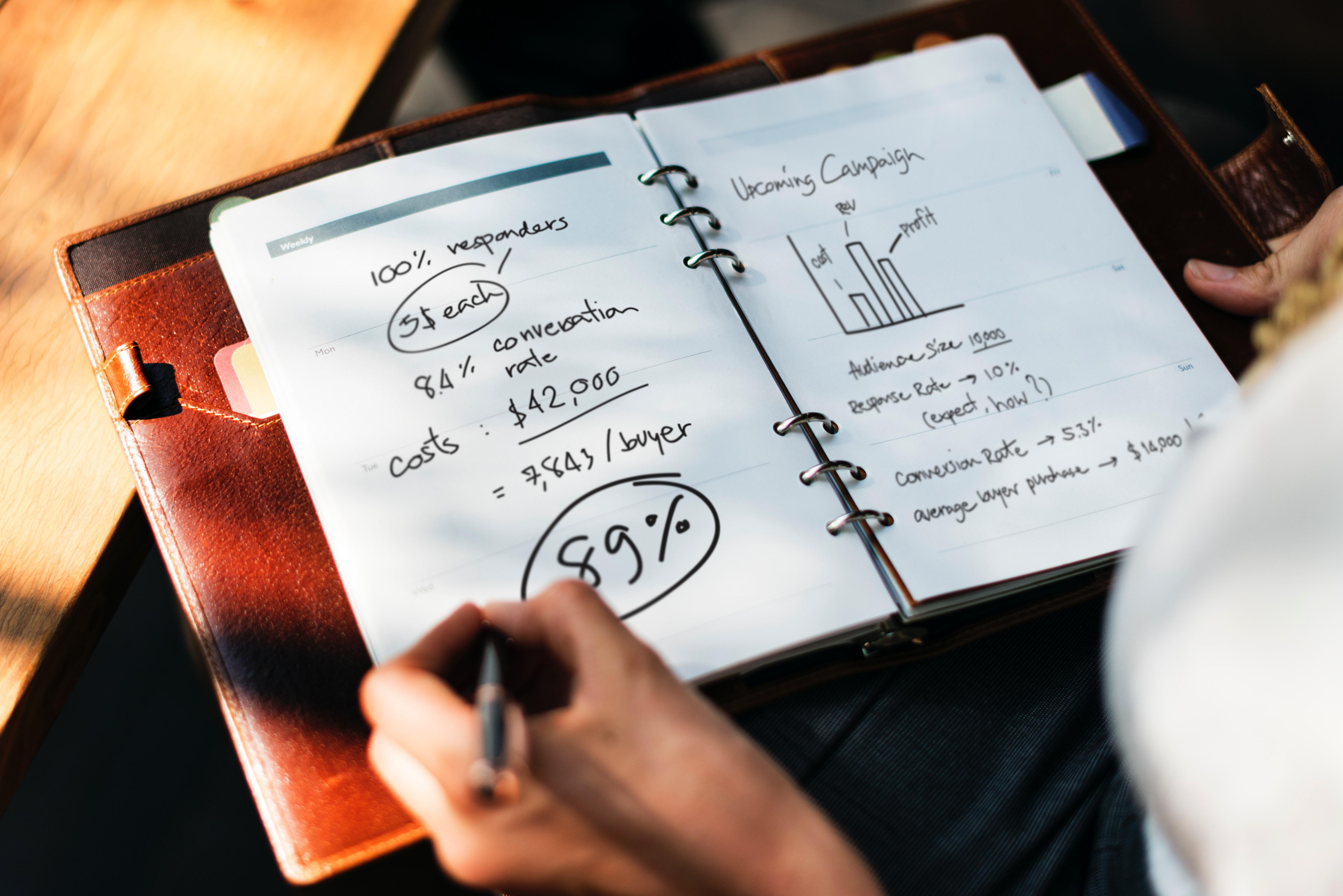 activity-business-esl-school-marketing