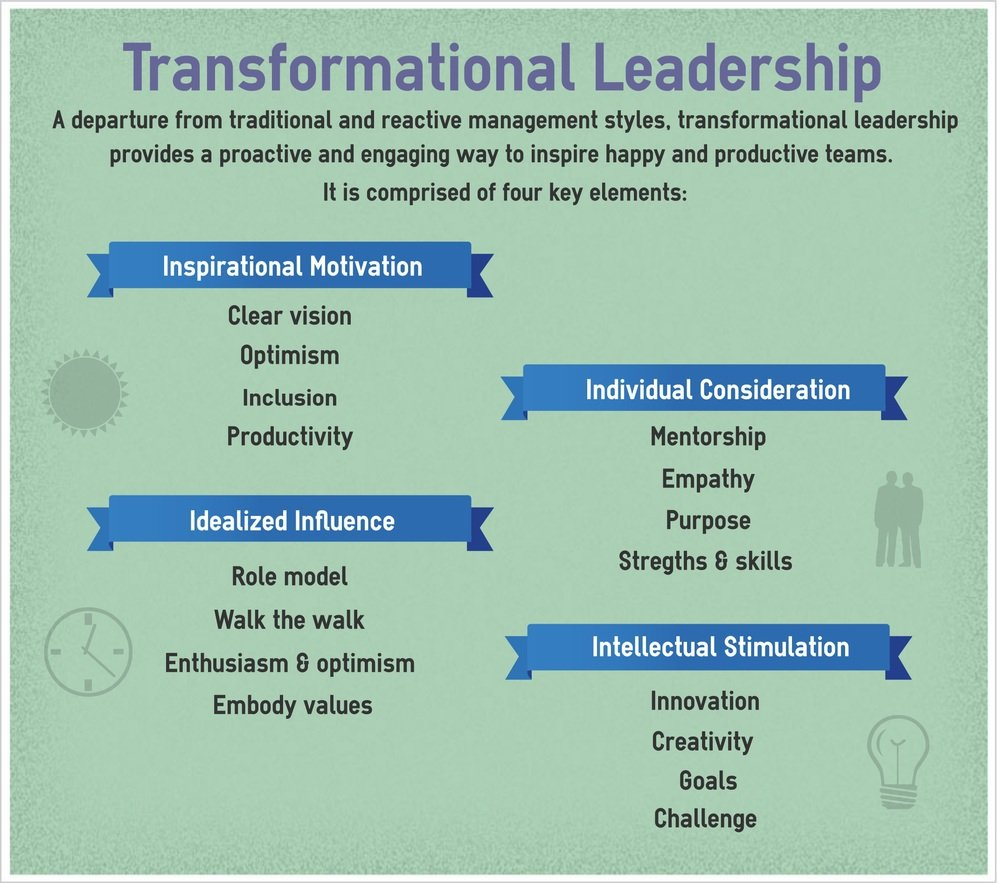 transformational school leader