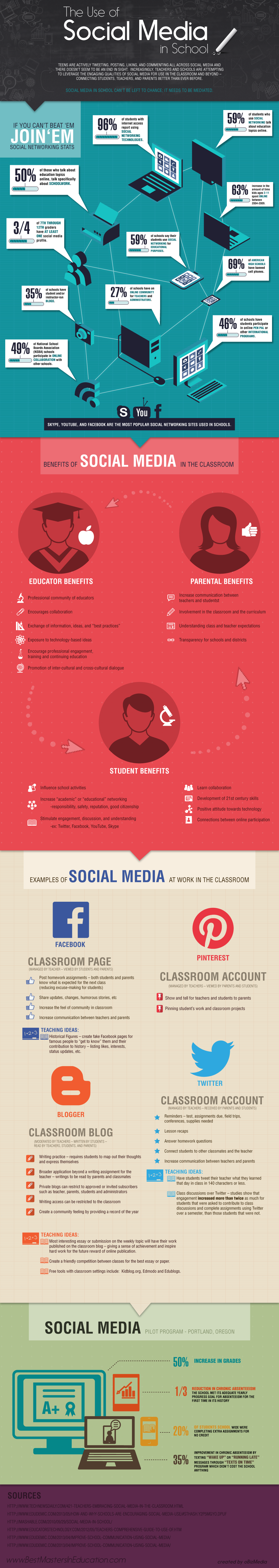 social media has shown to be beneficial to esl students